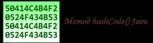 Метод hashCode() Java