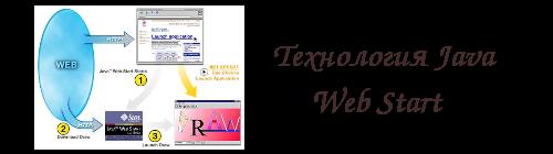Технология Java Web Start