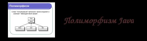 Полиморфизм Java