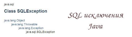 SQL исключения Java