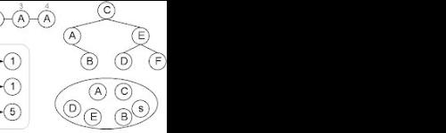 Интерфейсы коллекций Java