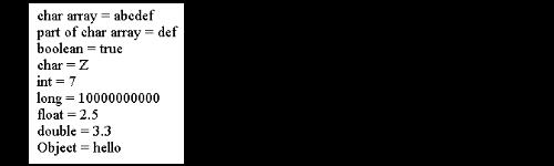 Переменные в языке Java