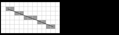 Алгоритм рисования в Java