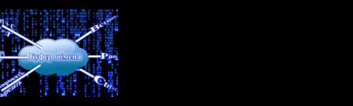 Использование локального буфера обмена для передачи ссылок на объекты Java