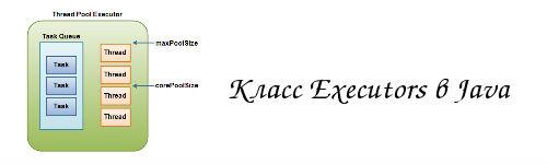 Класс Executors в Java