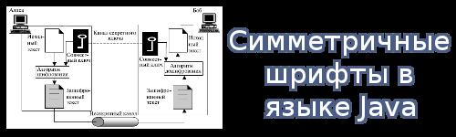 Симметричные шрифты в языке Java
