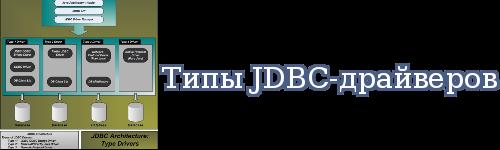 Типы JDBC-драйверов Java