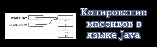 Копирование массивов в языке Java