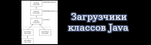 Загрузчики классов Java