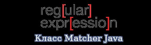 Класс Matcher Java