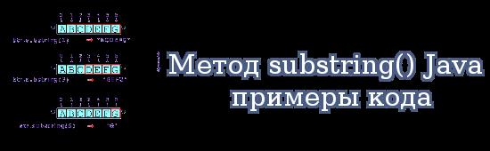 Метод substring() Java + примеры кода
