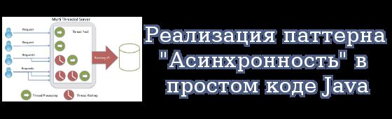 """Реализация паттерна """"Асинхронность"""" в простом коде Java"""