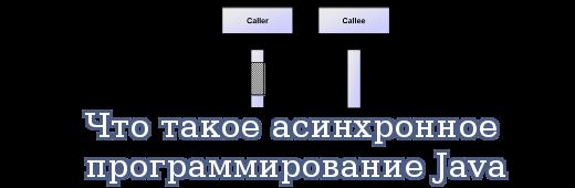 Что такое асинхронное программирование Java