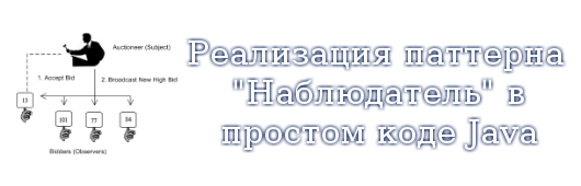 """Реализация паттерна """"Наблюдатель"""" в простом коде Java"""