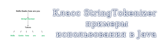Класс StringTokenizer, примеры использования в Java