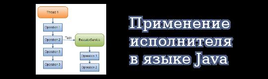 Применение исполнителя в языке Java