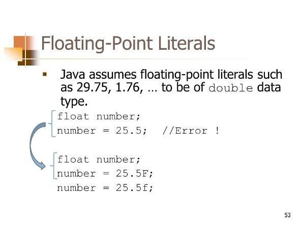Литералы с плавающей точкой в Java