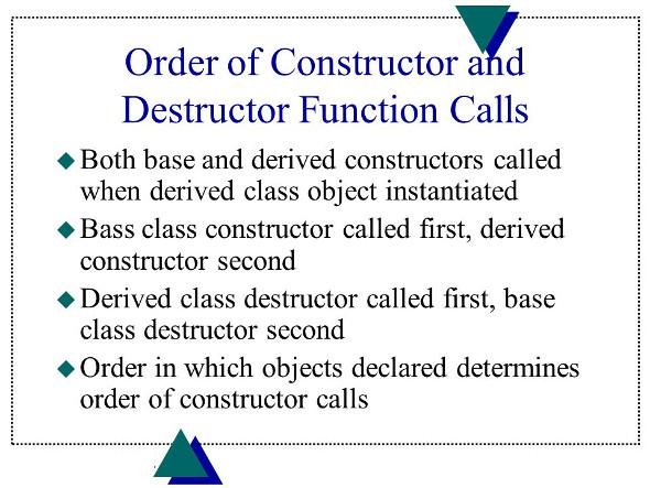 Порядок вызова конструкторов классов в Java