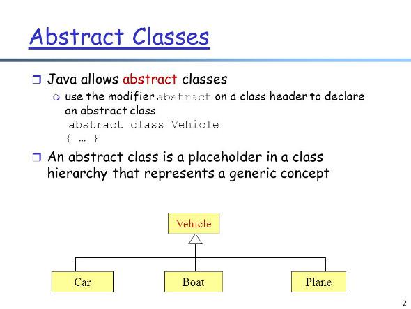 Применение абстрактных классов в Java