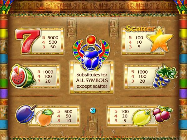 Игровой автомат Fruits of Ra - завоюй золото бога солнца в казино Фараон