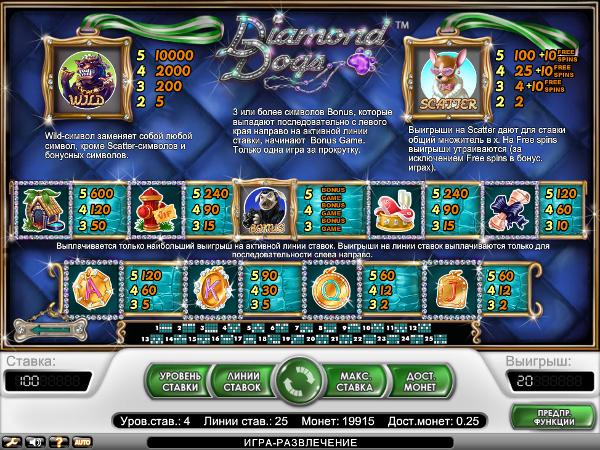 Игровой автомат Diamond Dogs - звездная атмосфера в казино Джойказино