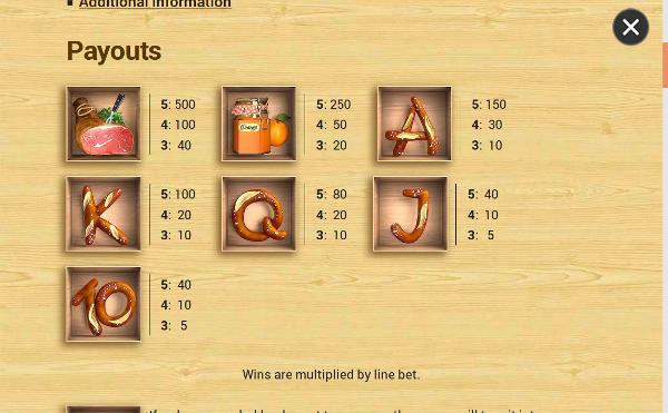 Игровой автомат 3 Blind Mice - шикарные выигрыши для игроков казино Вулкан