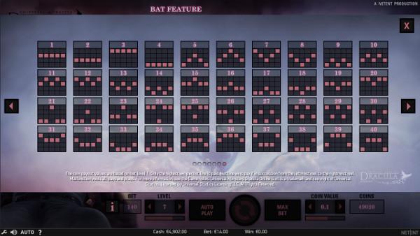 Онлайн слот Dracula - играть в новые игровые автоматы в Плей Фортуна казино