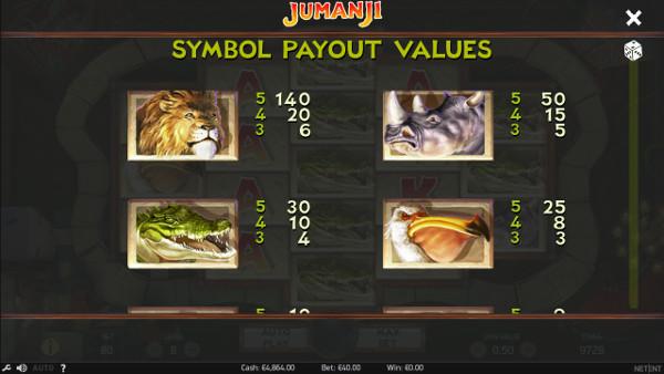 Игровой автомат Jumanji - играть в слоты НетЕнт в казино онлайн