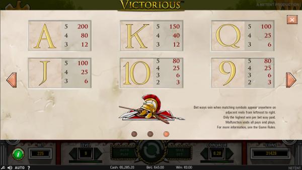 Игровой автомат Victorious - испытай фортуну в казино Адмирал онлайн