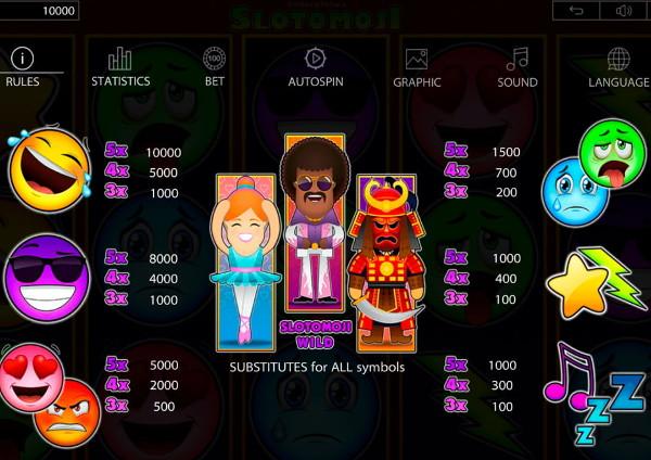Игровой автомат Slotomoji - в казино Фараон побеждай крупно