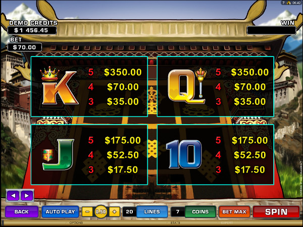 Играть на официальный сайт казино Вулкан в слоте Paradise Found