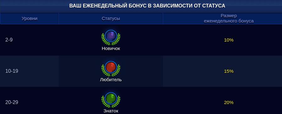 казино онлайн Чемпион